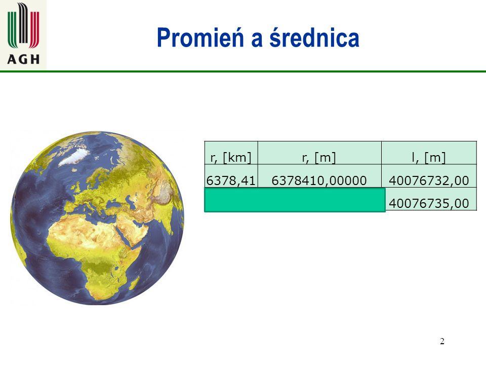 Promień a średnica r, [km] r, [m] l, [m] 6378,41 6378410,00000